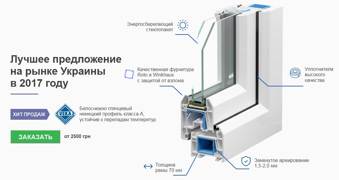 Profil okna Rehau
